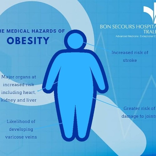 Saturday May 18th marks European Obesity Day!